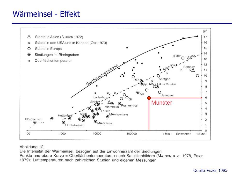 Wärmeinsel - Effekt Münster Quelle: Fezer, 1995