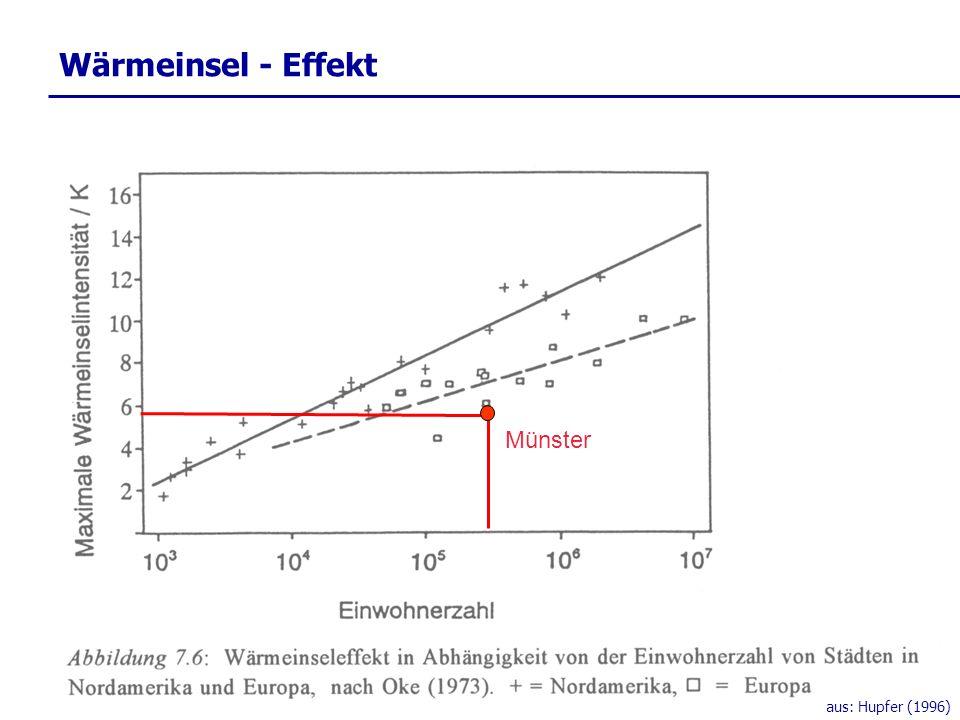 Wärmeinsel - Effekt Münster aus: Hupfer (1996)