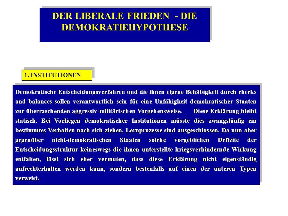 DER LIBERALE FRIEDEN - DIE DEMOKRATIEHYPOTHESE