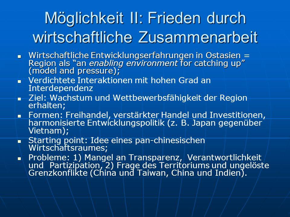 Möglichkeit II: Frieden durch wirtschaftliche Zusammenarbeit