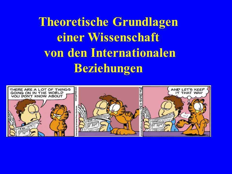 Theoretische Grundlagen von den Internationalen Beziehungen
