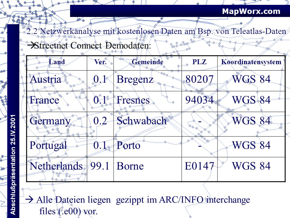 Austria 0.1 Bregenz 80207 WGS 84 France Fresnes 94034 Germany 0.2