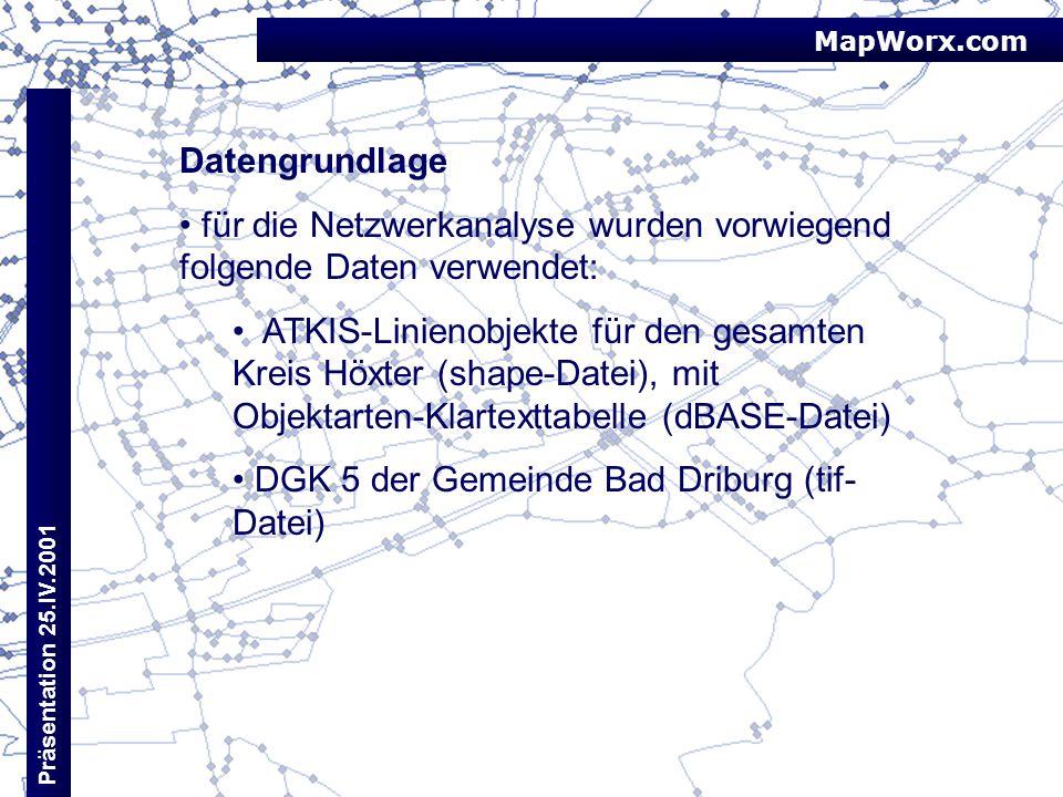 für die Netzwerkanalyse wurden vorwiegend folgende Daten verwendet: