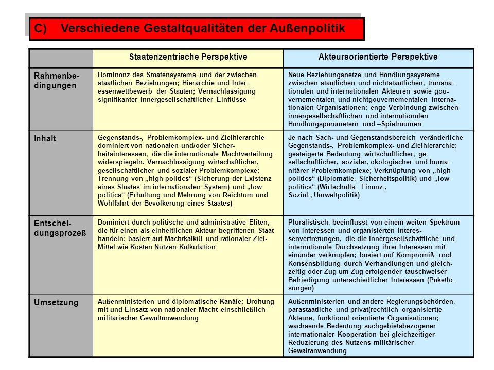 Staatenzentrische Perspektive Akteursorientierte Perspektive