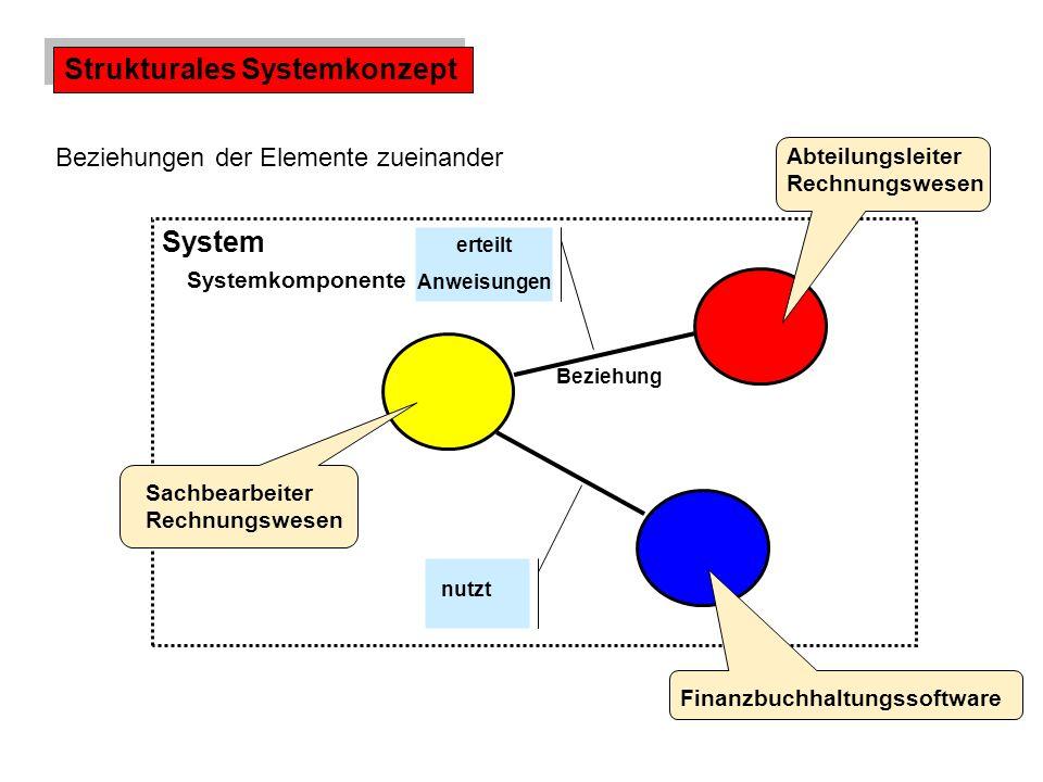 Strukturales Systemkonzept