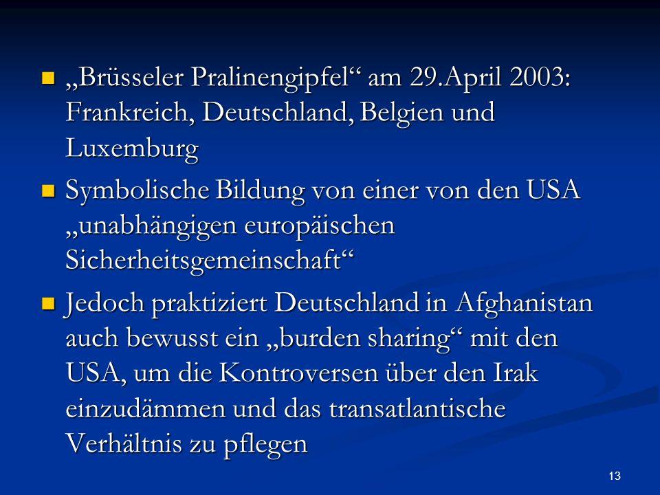 """Brüsseler Pralinengipfel am 29"