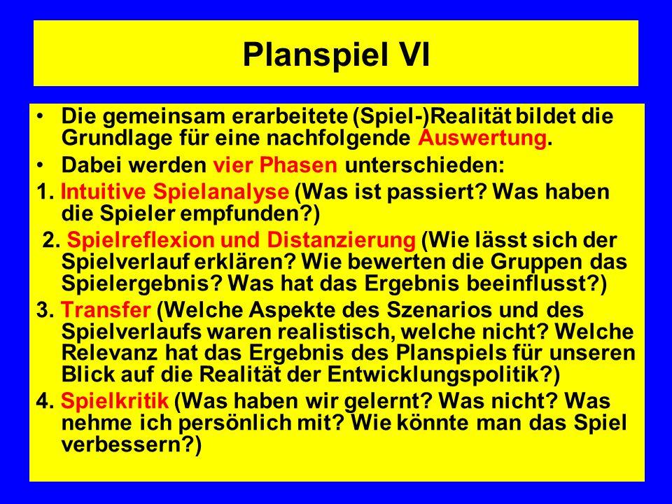Planspiel VI Die gemeinsam erarbeitete (Spiel-)Realität bildet die Grundlage für eine nachfolgende Auswertung.