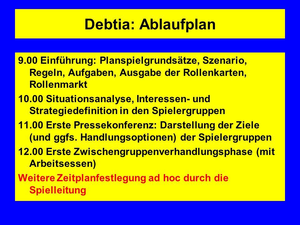 Debtia: Ablaufplan 9.00 Einführung: Planspielgrundsätze, Szenario, Regeln, Aufgaben, Ausgabe der Rollenkarten, Rollenmarkt.