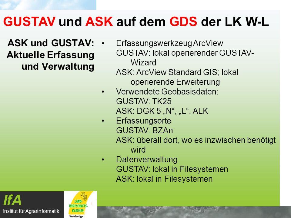 ASK und GUSTAV: Aktuelle Erfassung und Verwaltung