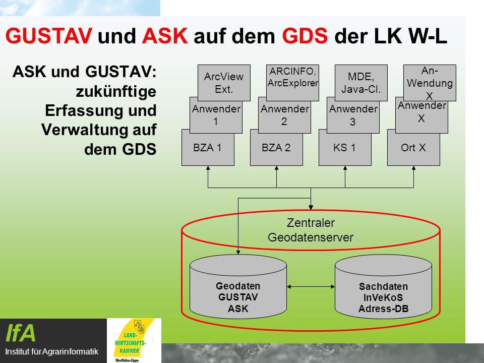 ASK und GUSTAV: zukünftige Erfassung und Verwaltung auf dem GDS