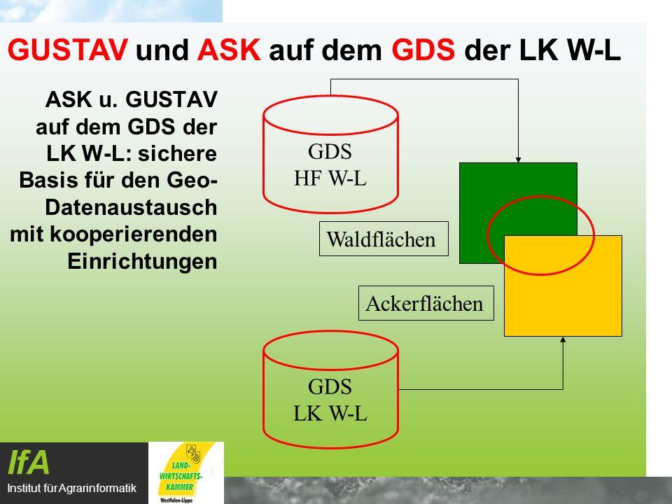 IfA GUSTAV und ASK auf dem GDS der LK W-L