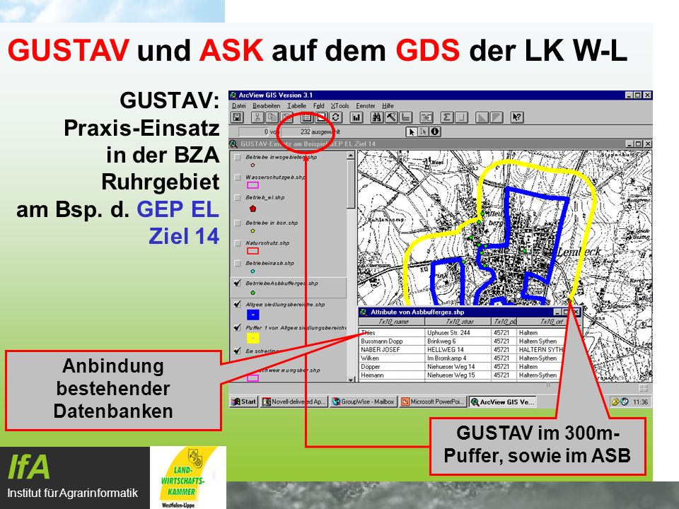 GUSTAV: Praxis-Einsatz in der BZA Ruhrgebiet am Bsp. d. GEP EL Ziel 14
