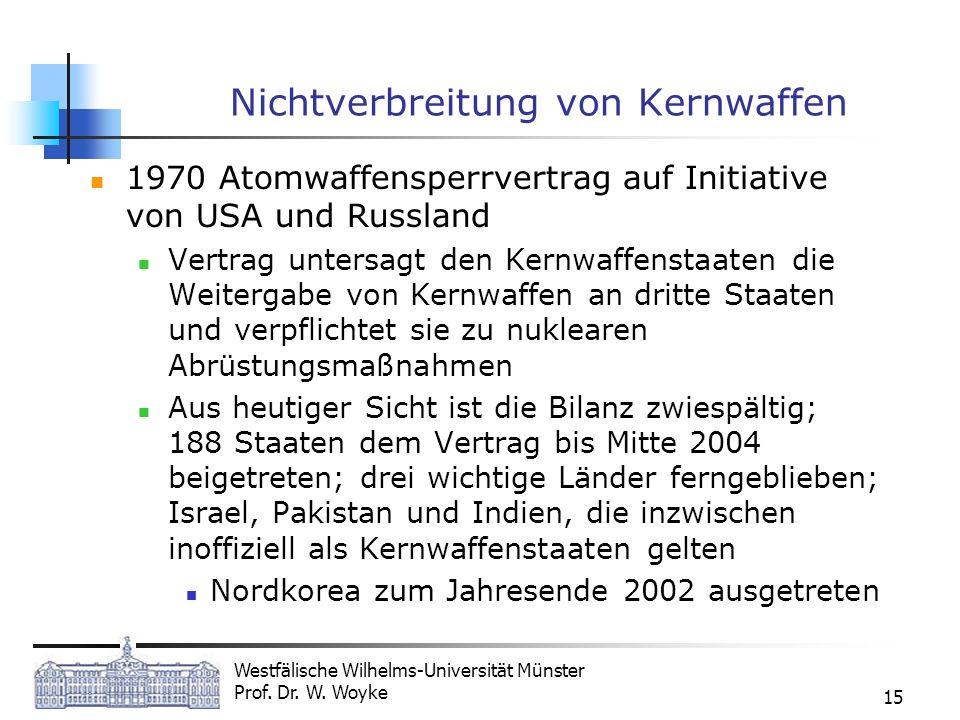 Nichtverbreitung von Kernwaffen
