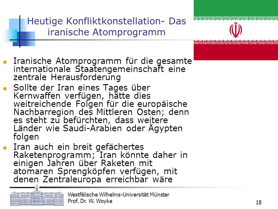 Heutige Konfliktkonstellation- Das iranische Atomprogramm