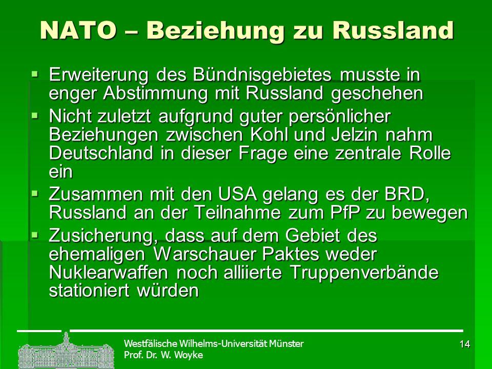 NATO – Beziehung zu Russland
