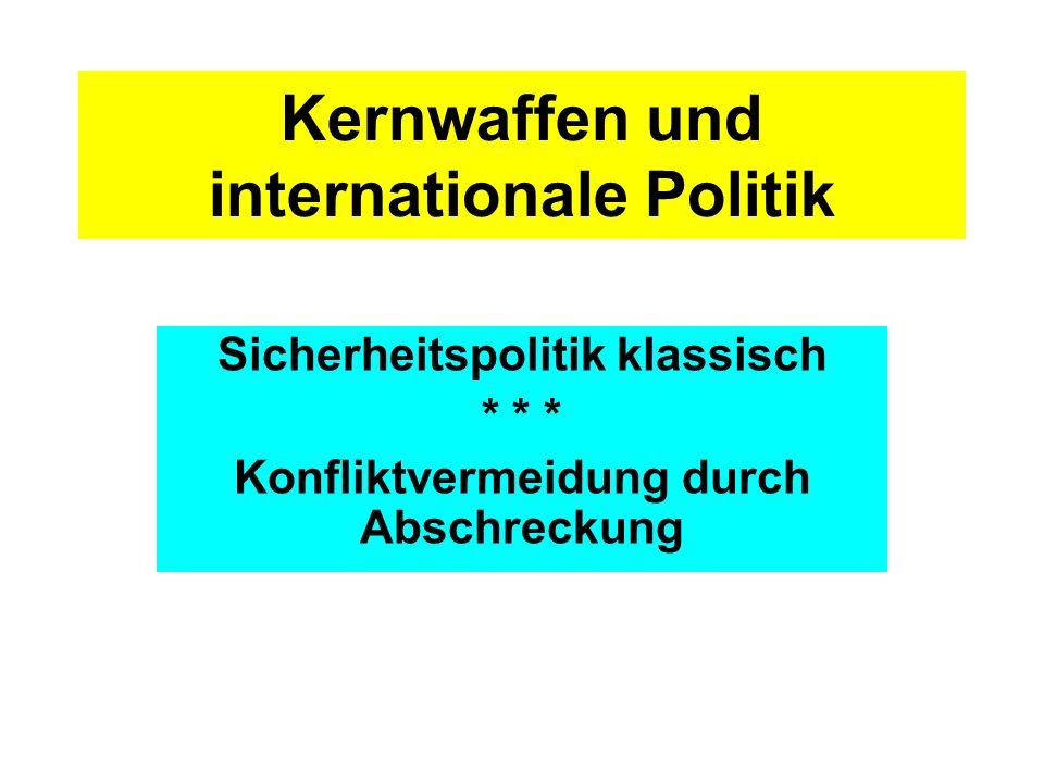 Kernwaffen und internationale Politik