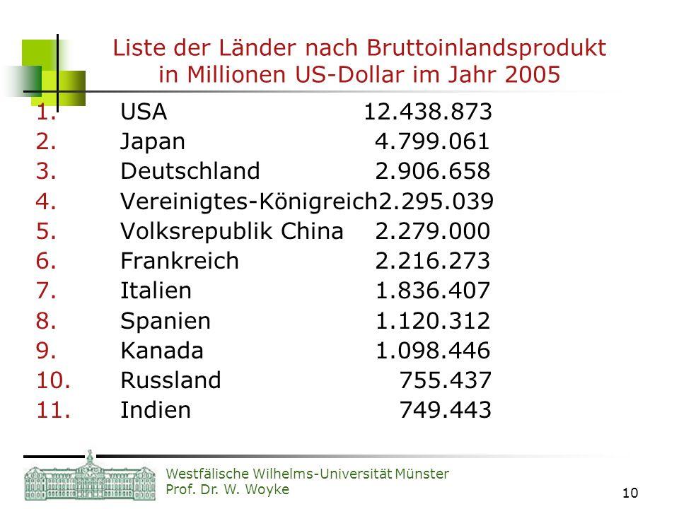 Vereinigtes-Königreich2.295.039 Volksrepublik China 2.279.000