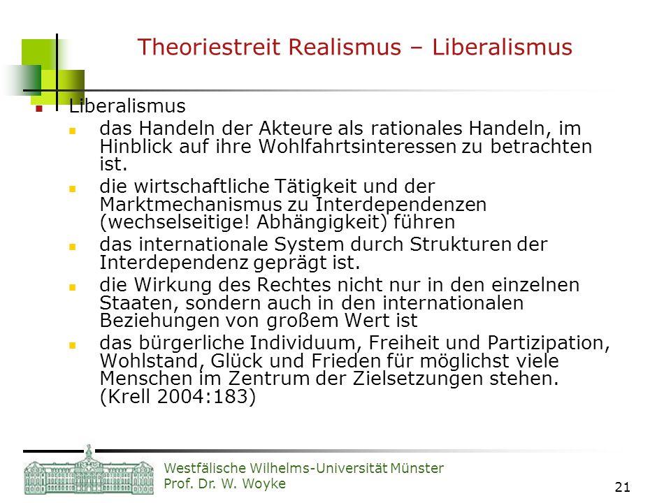 Theoriestreit Realismus – Liberalismus