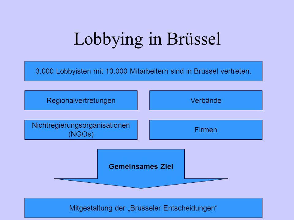Lobbying in Brüssel 3.000 Lobbyisten mit 10.000 Mitarbeitern sind in Brüssel vertreten. Regionalvertretungen.