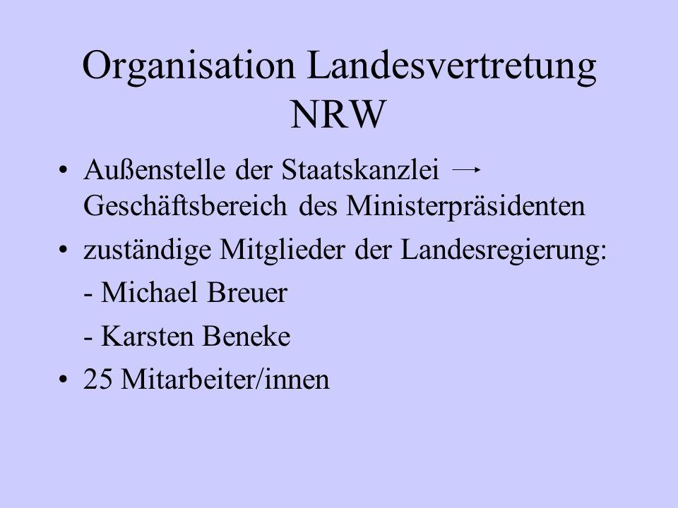Organisation Landesvertretung NRW