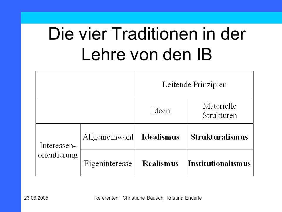 Die vier Traditionen in der Lehre von den IB