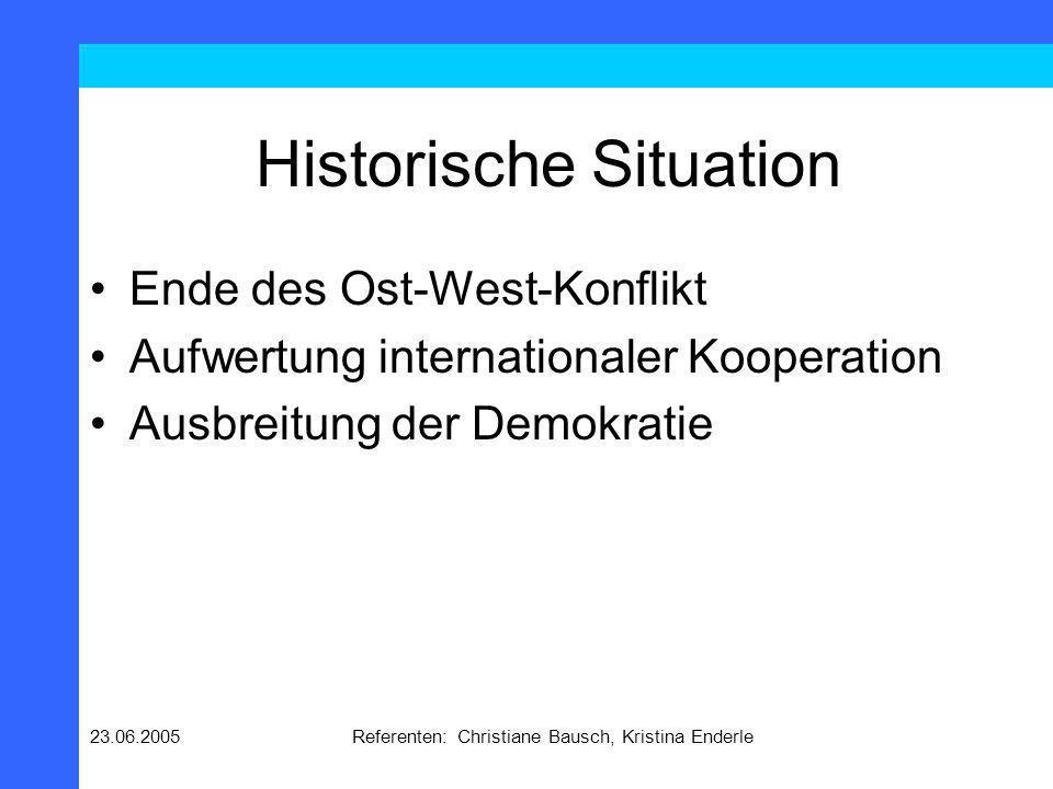 Historische Situation