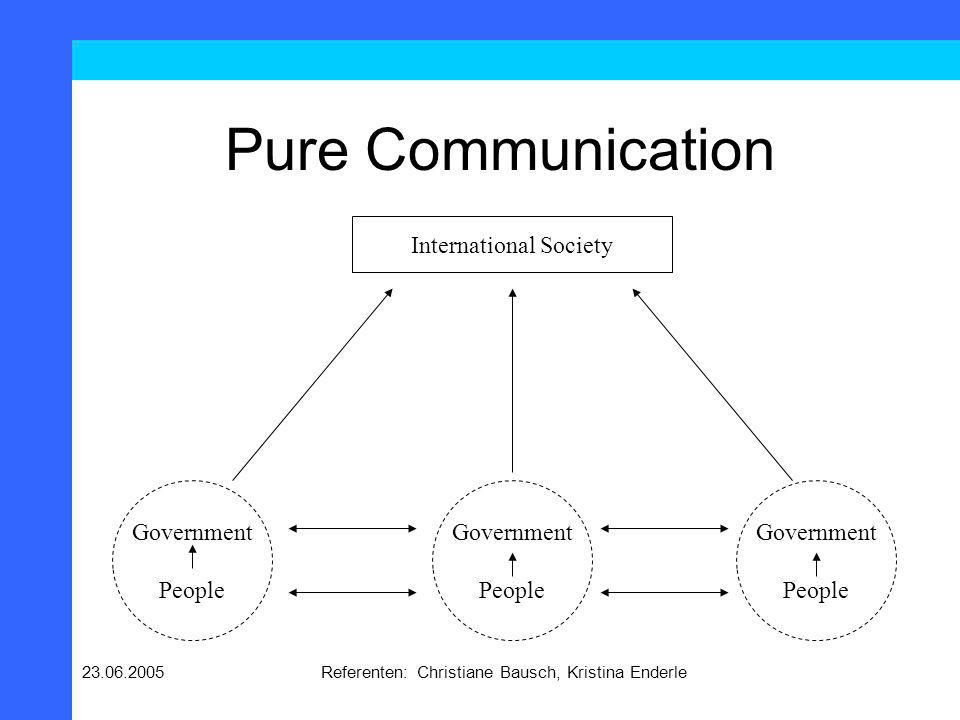 Pure Communication International Society Government People 23.06.2005