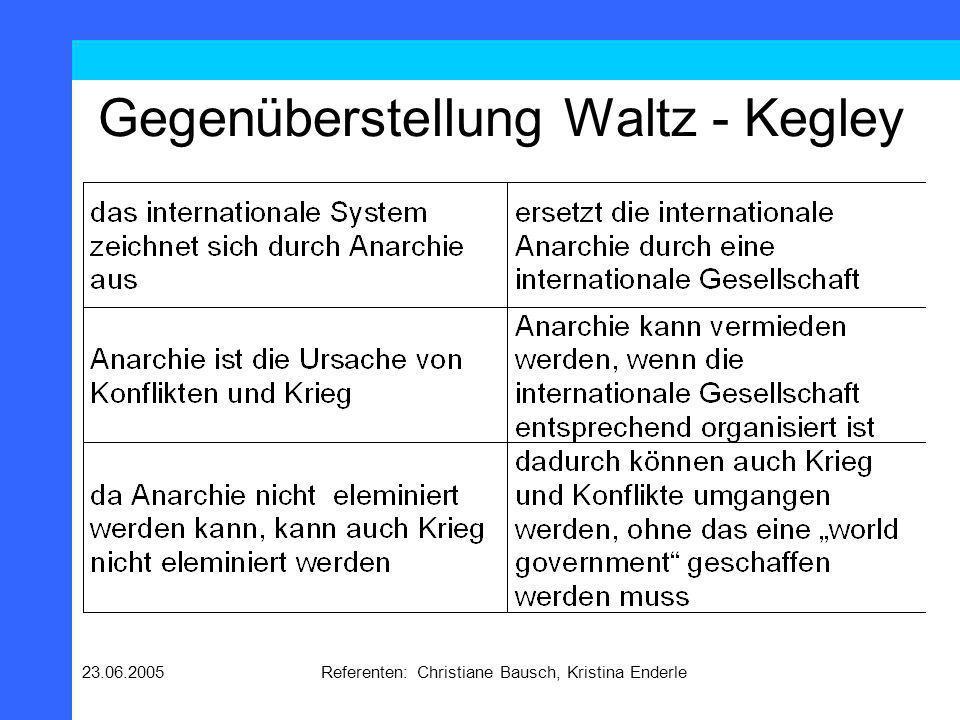 Gegenüberstellung Waltz - Kegley