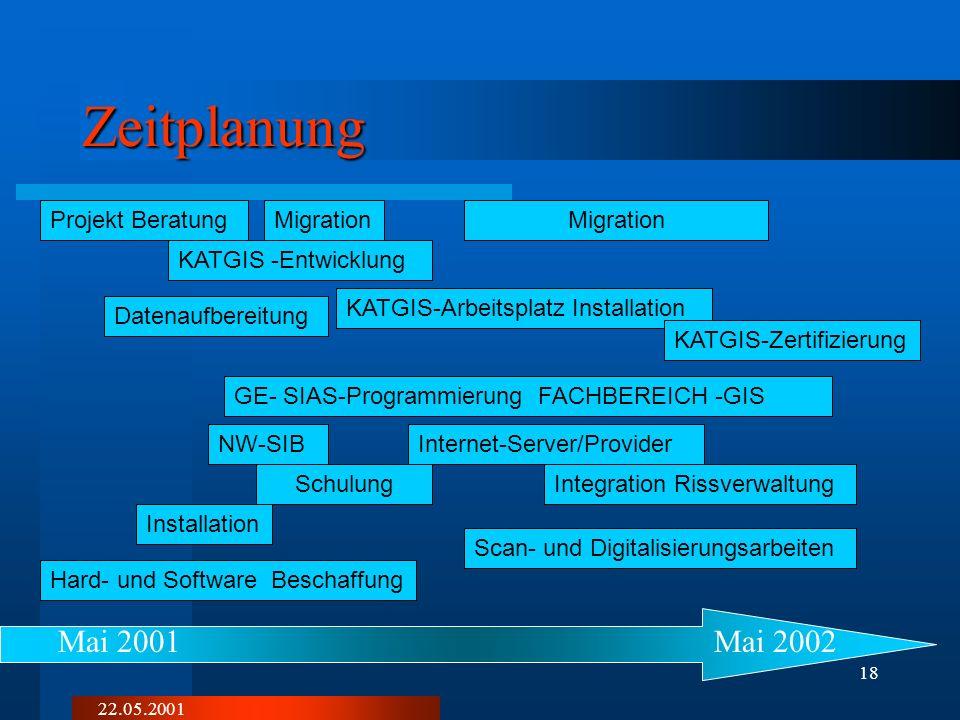 Zeitplanung Mai 2001 Mai 2002 Projekt Beratung Migration Migration