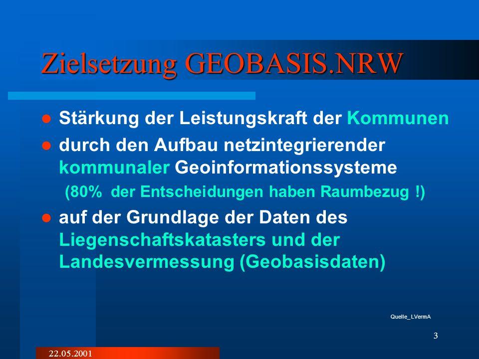 Zielsetzung GEOBASIS.NRW