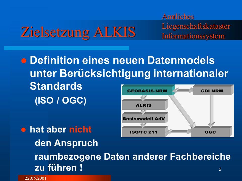 Amtliches LiegenschaftskatasterInformationssystem