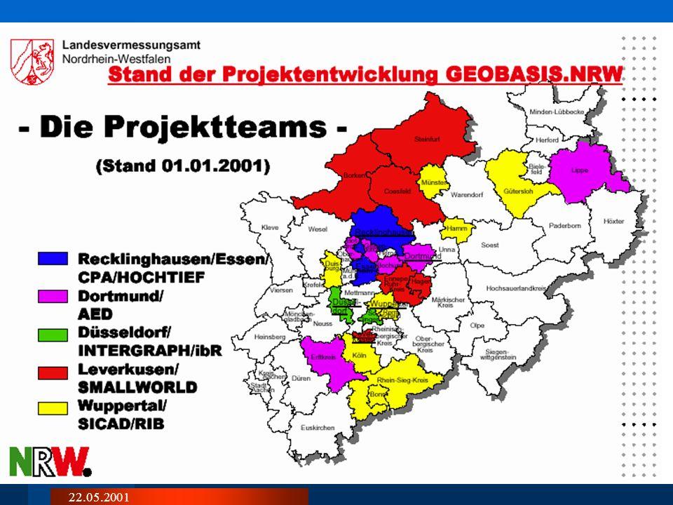 22.05.2001 Hier ein Überblick der gebildeten Projektteams