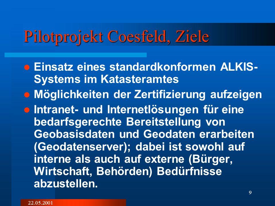 Pilotprojekt Coesfeld, Ziele