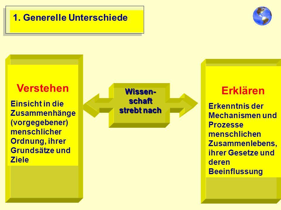Verstehen Erklären 1. Generelle Unterschiede