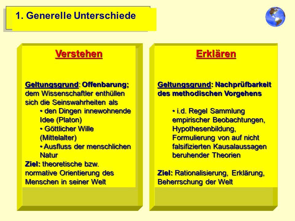 1. Generelle Unterschiede