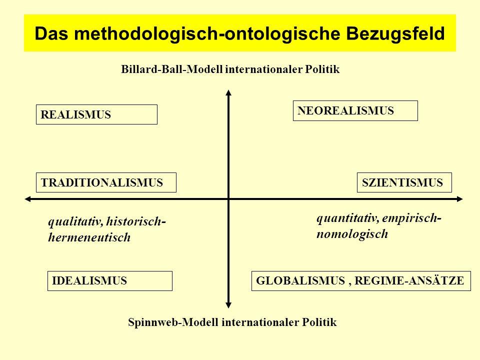 Das methodologisch-ontologische Bezugsfeld