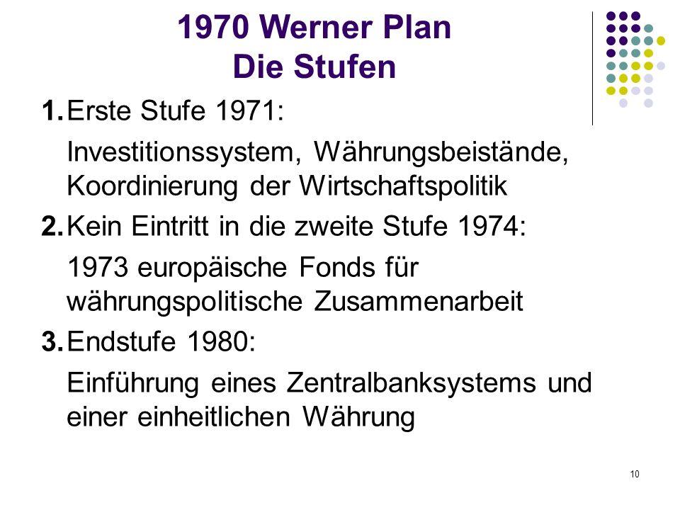 1970 Werner Plan Die Stufen 1. Erste Stufe 1971: