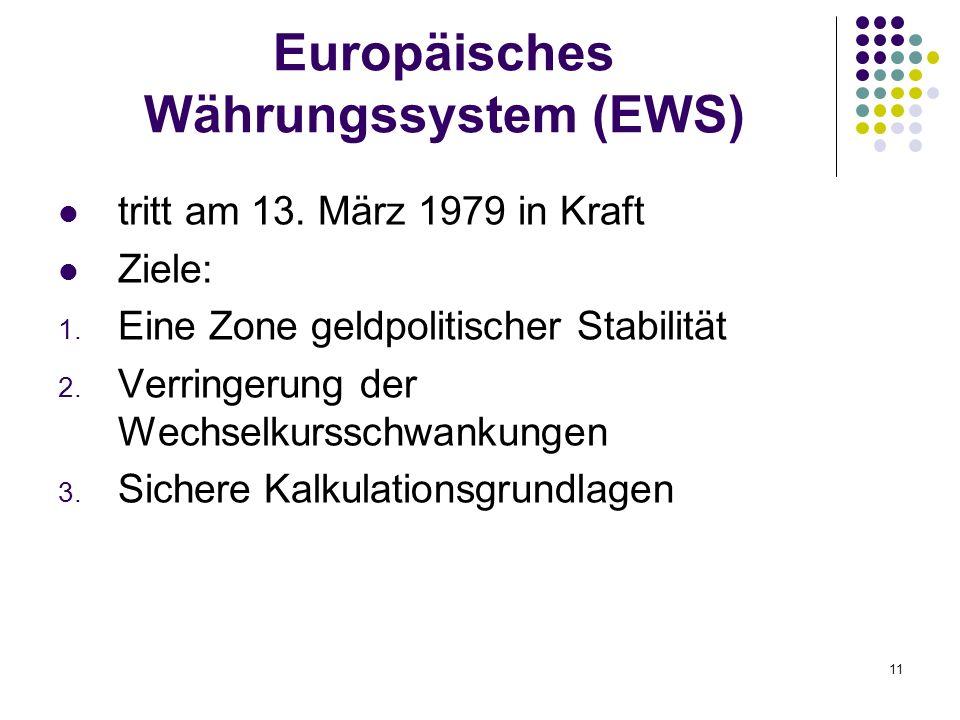 Europäisches Währungssystem (EWS)