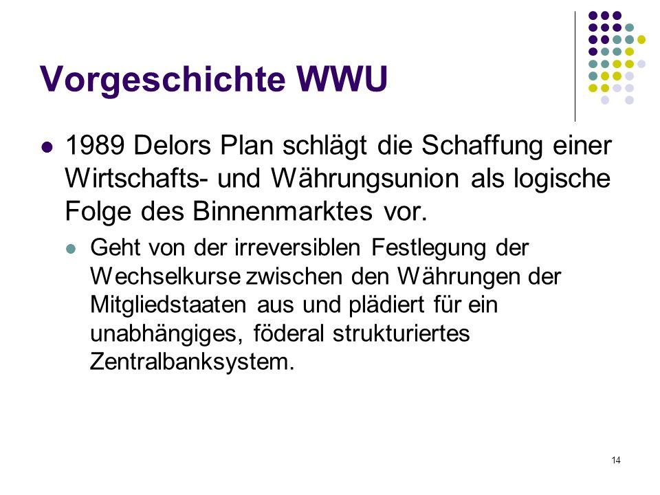 Vorgeschichte WWU 1989 Delors Plan schlägt die Schaffung einer Wirtschafts- und Währungsunion als logische Folge des Binnenmarktes vor.