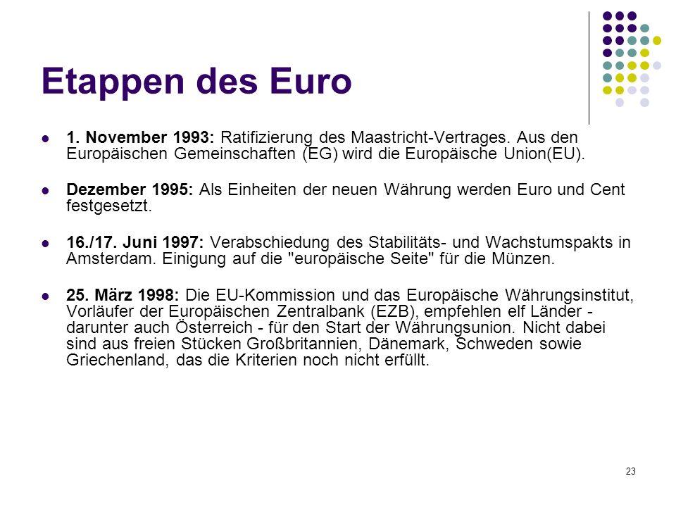 Etappen des Euro 1. November 1993: Ratifizierung des Maastricht-Vertrages. Aus den Europäischen Gemeinschaften (EG) wird die Europäische Union(EU).