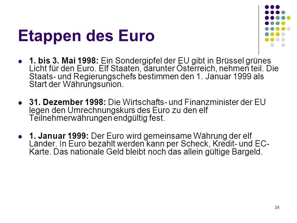 Etappen des Euro