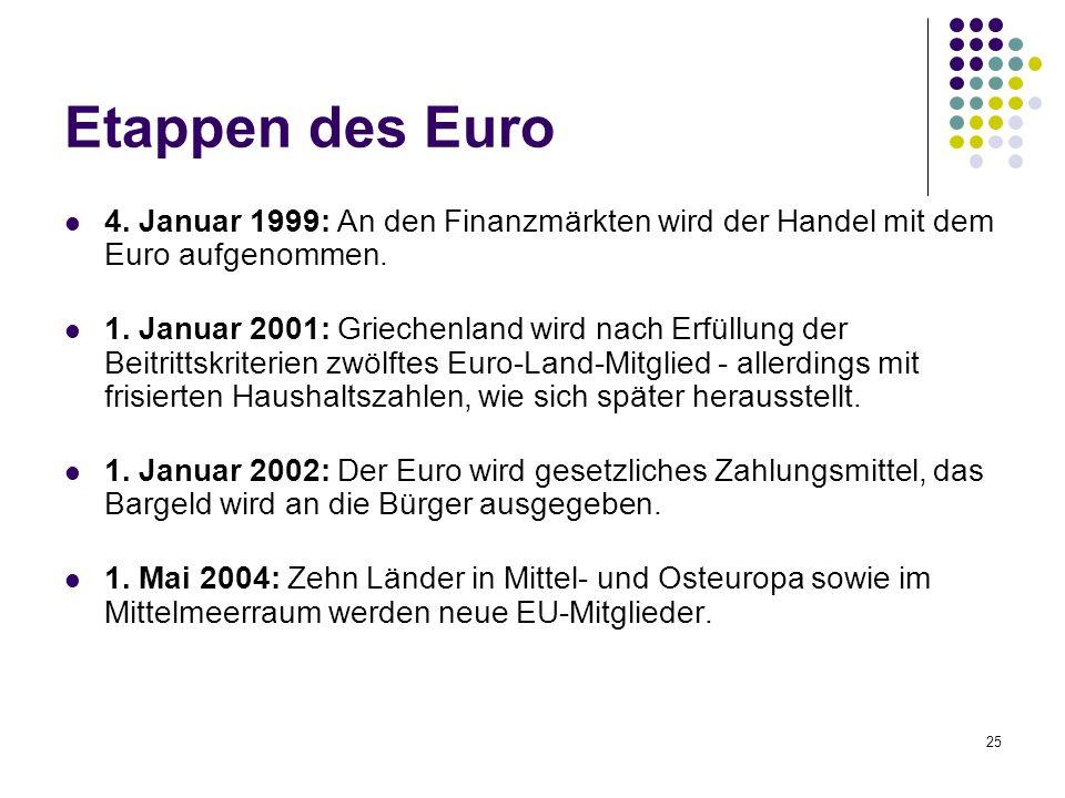 Etappen des Euro 4. Januar 1999: An den Finanzmärkten wird der Handel mit dem Euro aufgenommen.