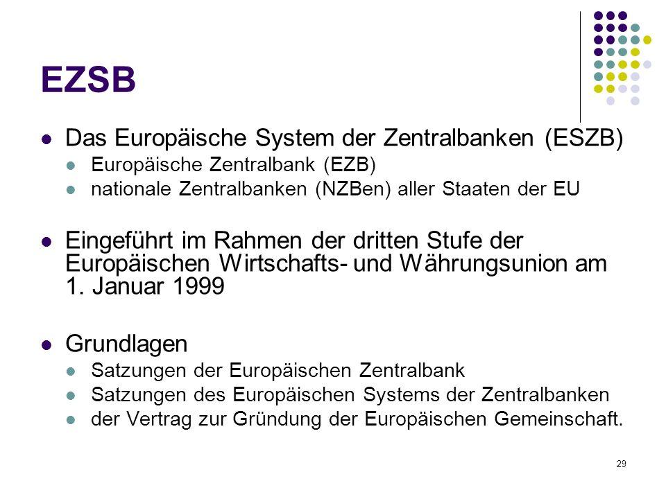 EZSB Das Europäische System der Zentralbanken (ESZB)