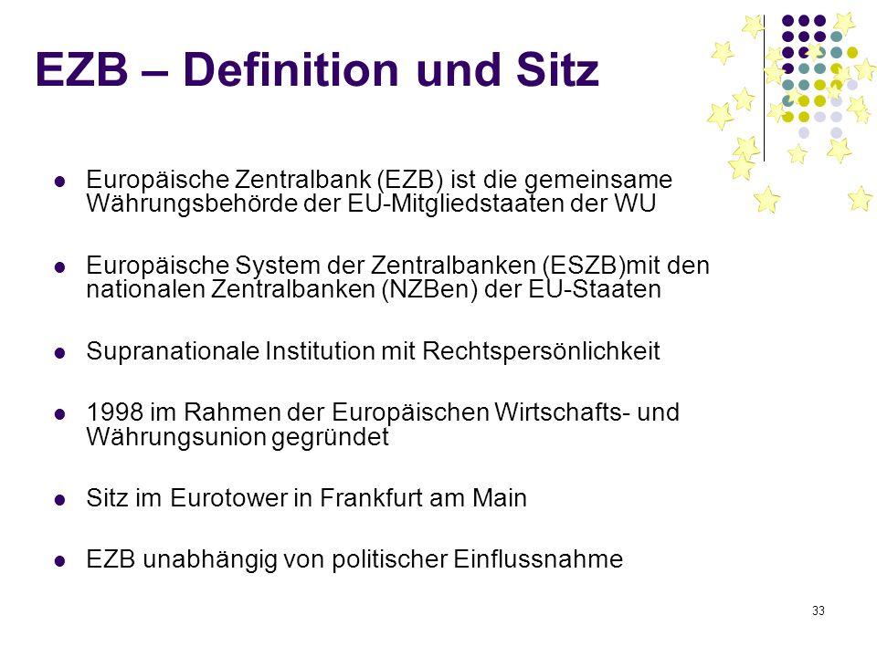 EZB – Definition und Sitz
