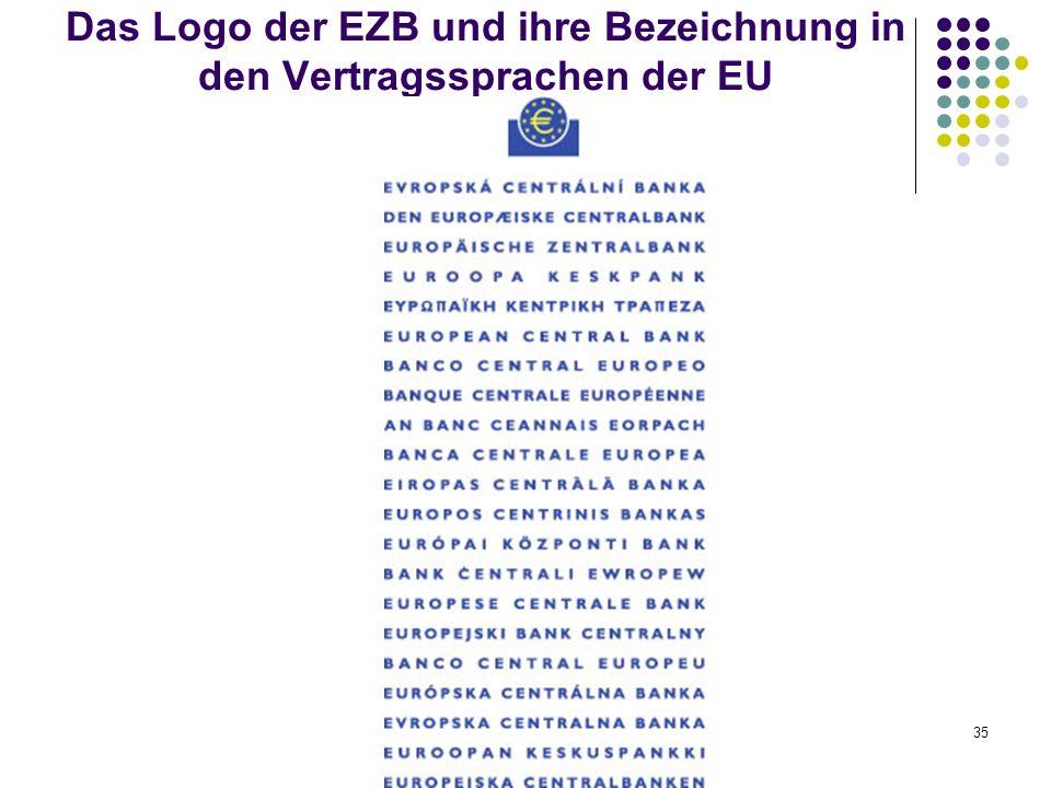 Das Logo der EZB und ihre Bezeichnung in den Vertragssprachen der EU