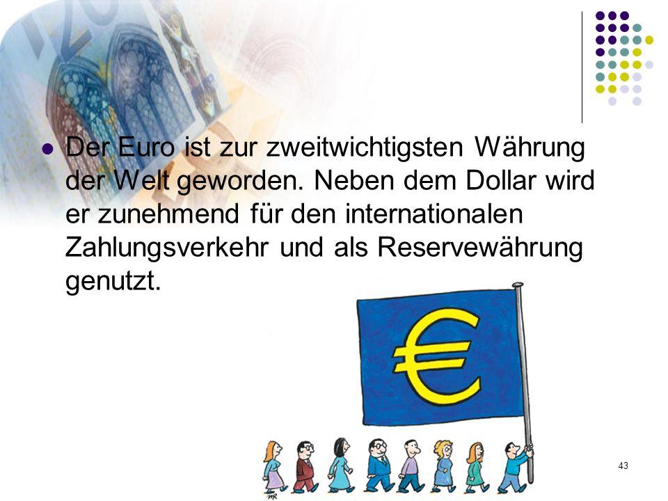 Der Euro ist zur zweitwichtigsten Währung der Welt geworden