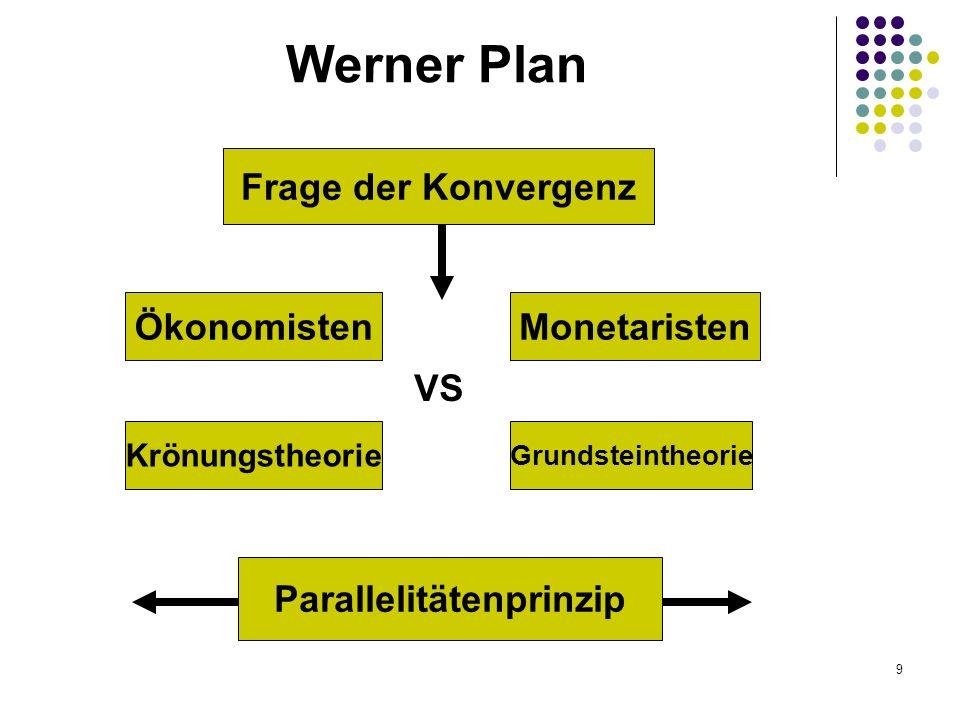 Parallelitätenprinzip