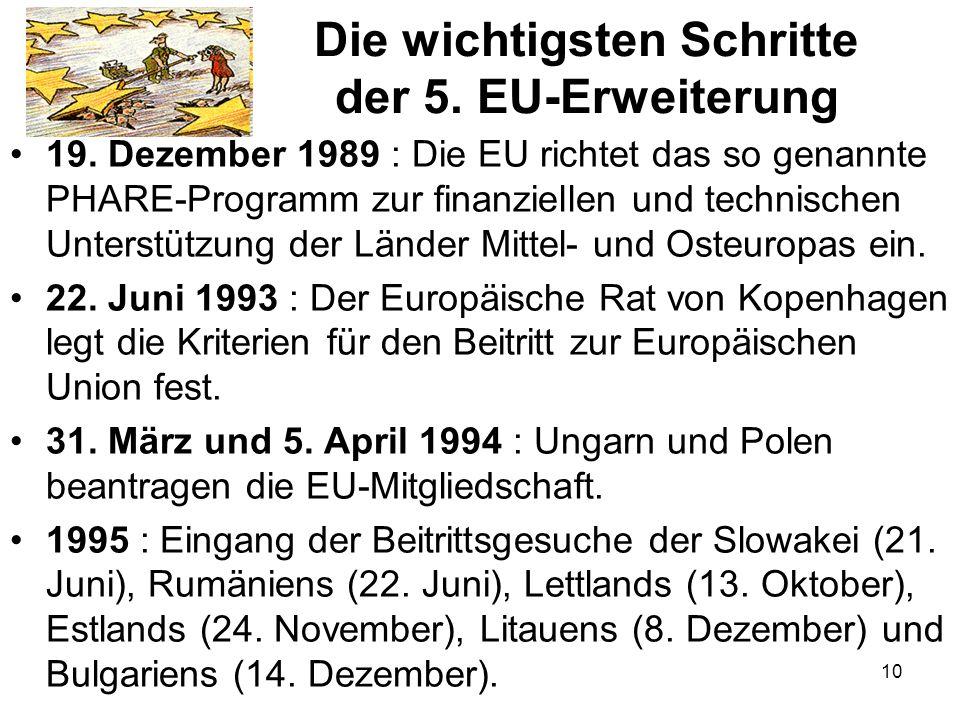 Die wichtigsten Schritte der 5. EU-Erweiterung