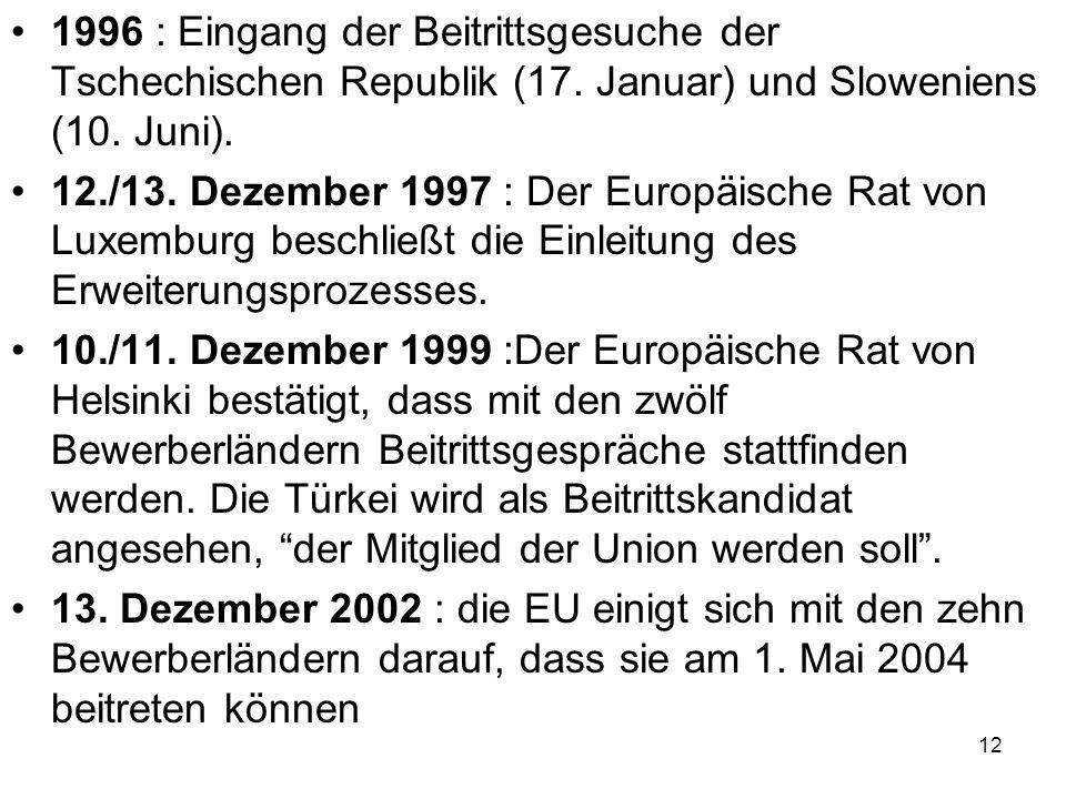1996 : Eingang der Beitrittsgesuche der Tschechischen Republik (17