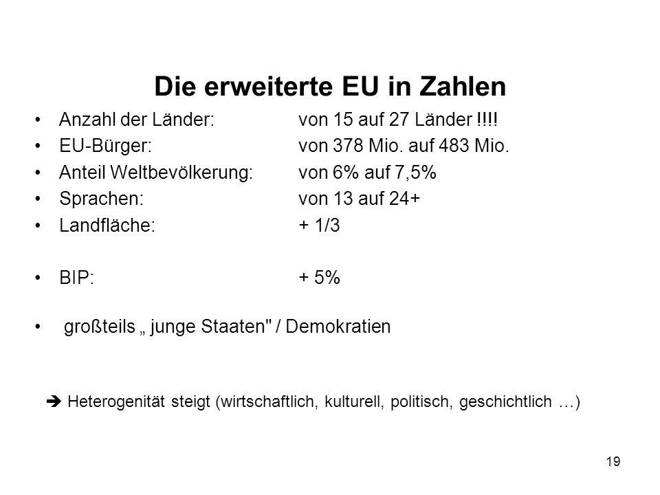 Die erweiterte EU in Zahlen